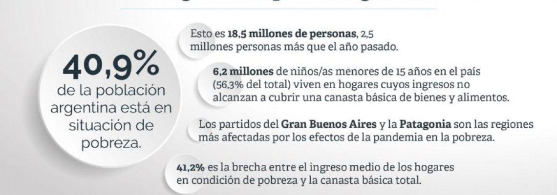 radiografia-de-la-pobreza-argentina-e1601499656438